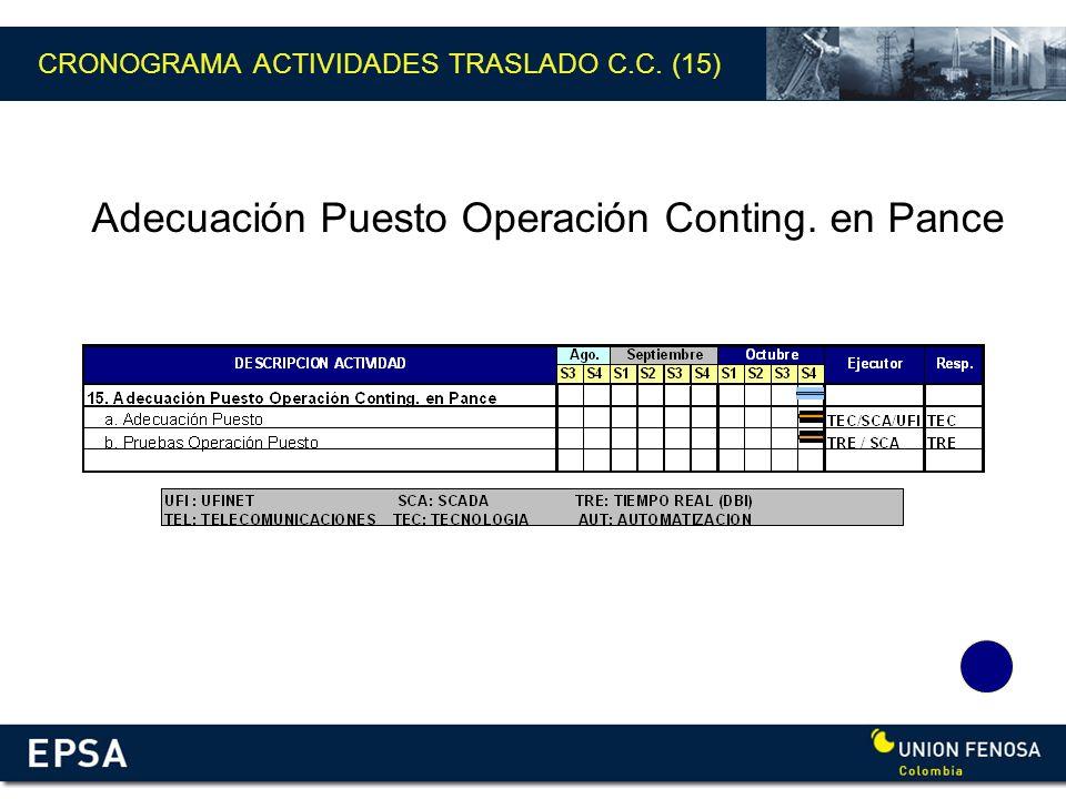 Adecuación Puesto Operación Conting. en Pance CRONOGRAMA ACTIVIDADES TRASLADO C.C. (15)