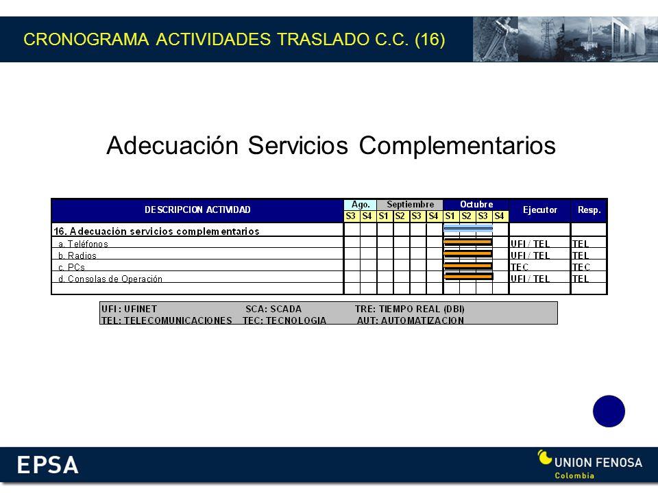 Adecuación Servicios Complementarios CRONOGRAMA ACTIVIDADES TRASLADO C.C. (16)