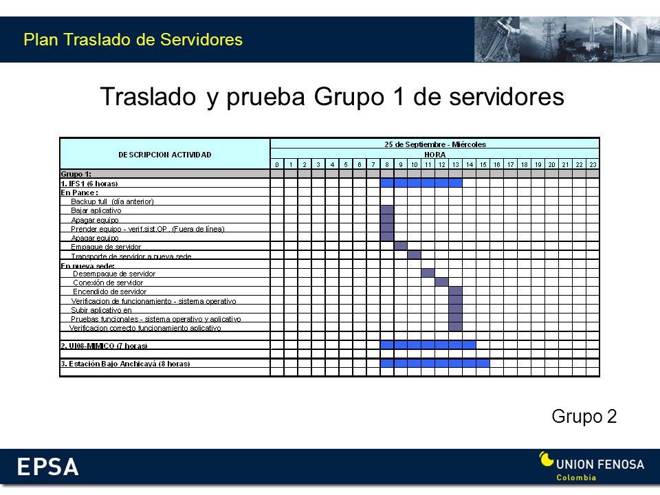 Plan Traslado de Servidores Traslado y prueba Grupo 1 de servidores Grupo 2