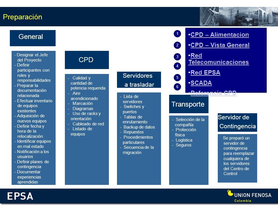 Preparación General CPD Servidores a trasladar - Designar el Jefe del Proyecto - Definir participantes con roles y responsabilidades - Preparar la doc