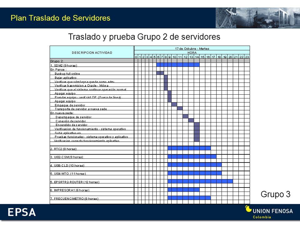Plan Traslado de Servidores Traslado y prueba Grupo 2 de servidores Grupo 3