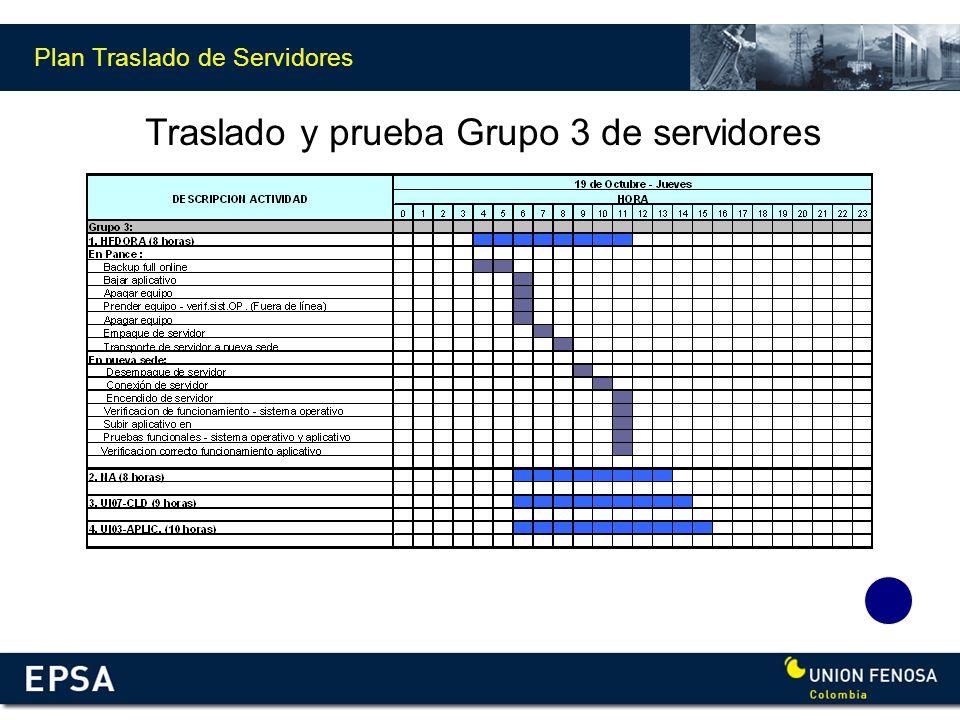 Plan Traslado de Servidores Traslado y prueba Grupo 3 de servidores