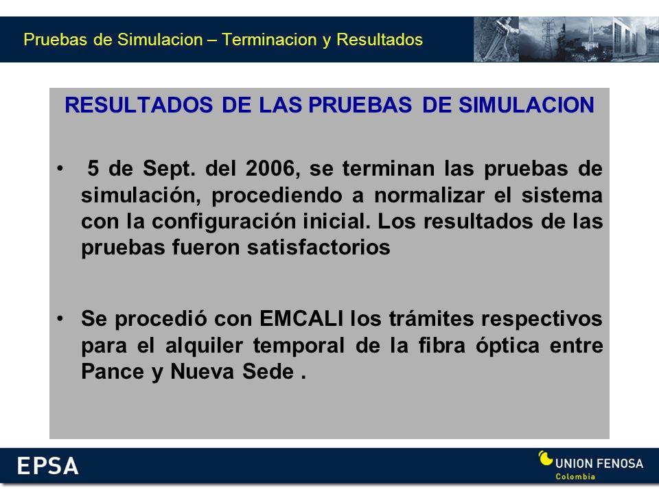 Pruebas de Simulacion – Terminacion y Resultados RESULTADOS DE LAS PRUEBAS DE SIMULACION 5 de Sept. del 2006, se terminan las pruebas de simulación, p