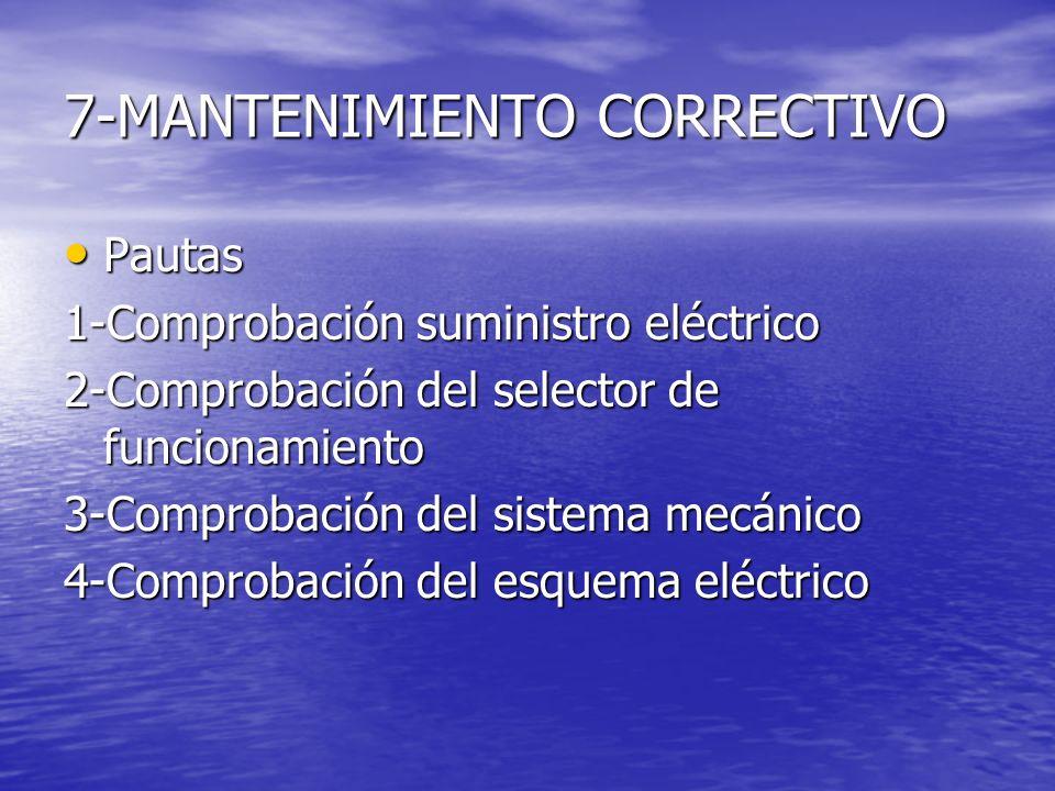 7-MANTENIMIENTO CORRECTIVO Pautas Pautas 1-Comprobación suministro eléctrico 2-Comprobación del selector de funcionamiento 3-Comprobación del sistema