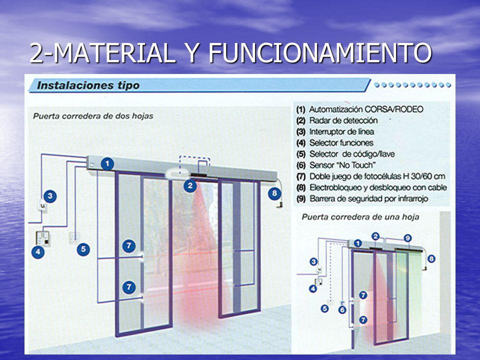 2-MATERIAL Y FUNCIONAMIENTO