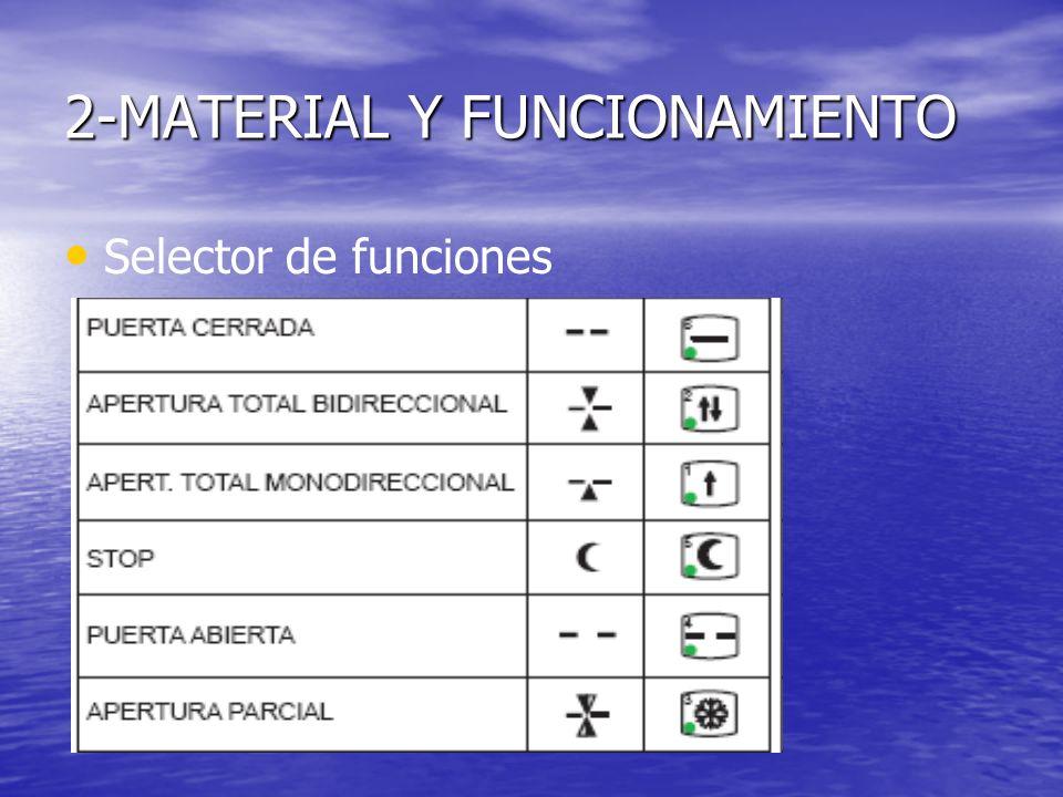 Selector de funciones