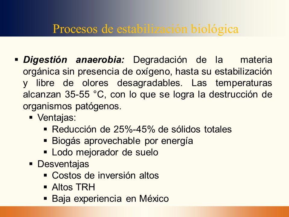 Procesos de estabilización biológica Digestión anaerobia: Degradación de la materia orgánica sin presencia de oxígeno, hasta su estabilización y libre