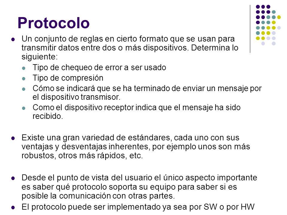 Protocolo Un conjunto de reglas en cierto formato que se usan para transmitir datos entre dos o más dispositivos. Determina lo siguiente: Tipo de cheq