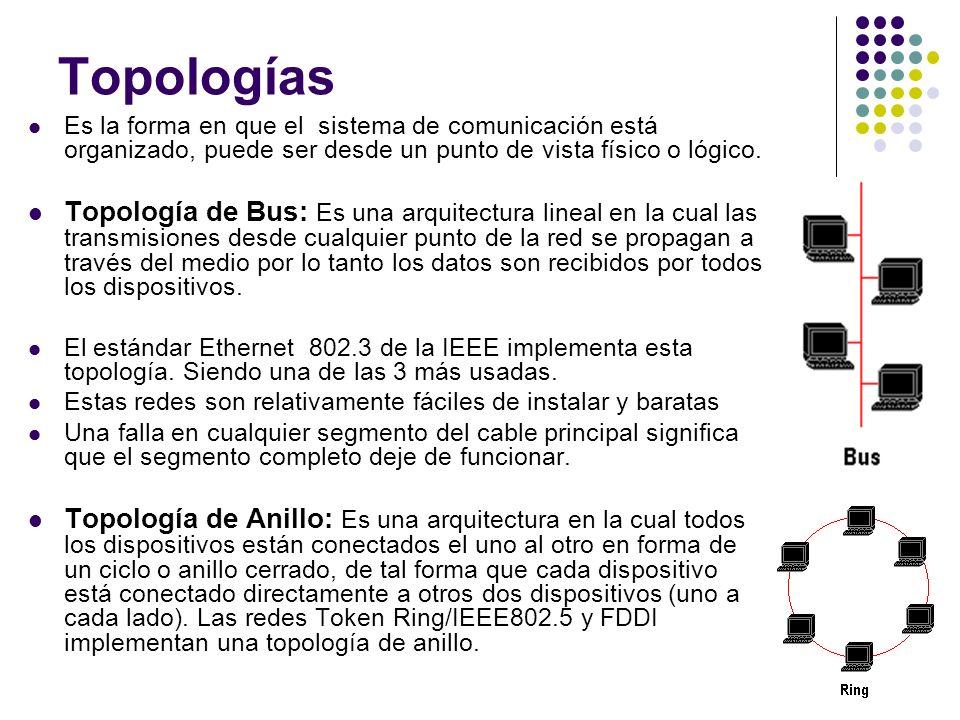 Topologías Es la forma en que el sistema de comunicación está organizado, puede ser desde un punto de vista físico o lógico. Topología de Bus: Es una