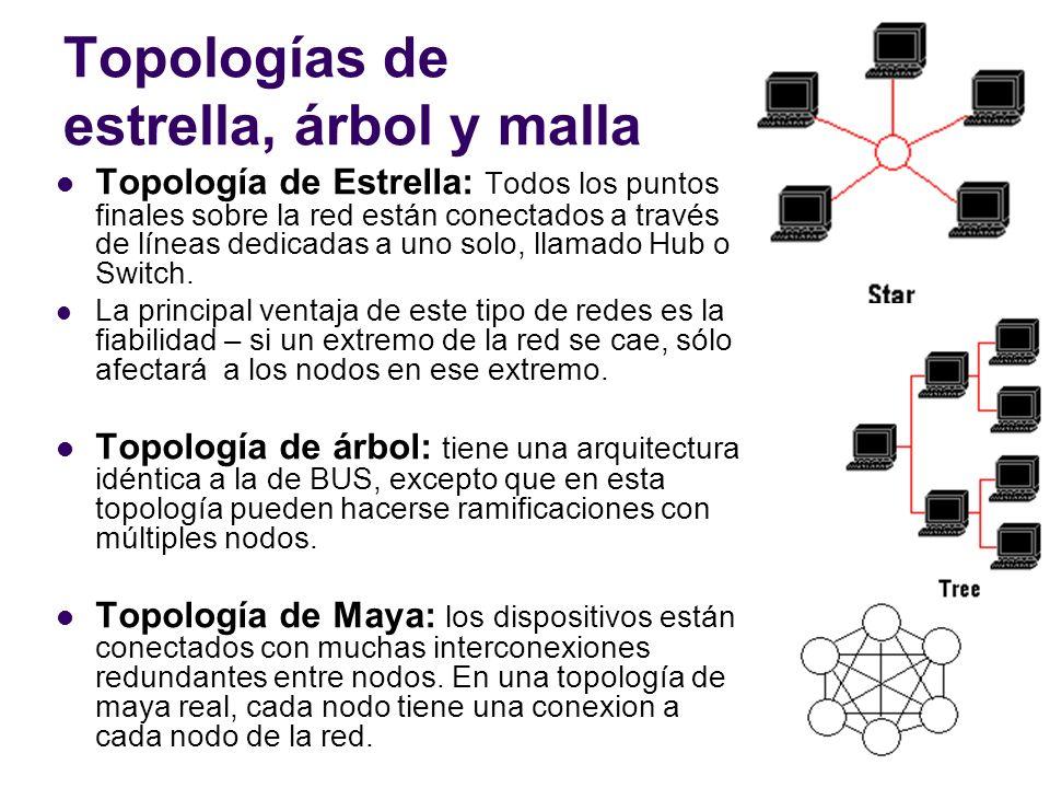 Topologías de estrella, árbol y malla Topología de Estrella: Todos los puntos finales sobre la red están conectados a través de líneas dedicadas a uno