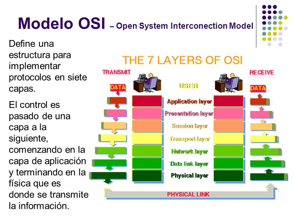 Modelo OSI – Open System Interconection Model Define una estructura para implementar protocolos en siete capas. El control es pasado de una capa a la