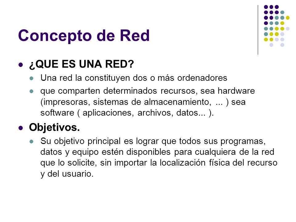 Concepto de Red ¿QUE ES UNA RED? Una red la constituyen dos o más ordenadores que comparten determinados recursos, sea hardware (impresoras, sistemas