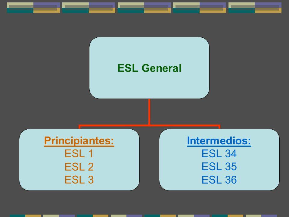 ESL General Principiantes: ESL 1 ESL 2 ESL 3 Intermedios: ESL 34 ESL 35 ESL 36