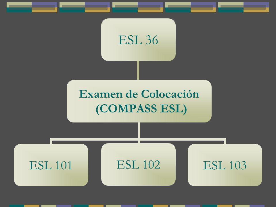 Examen de Colocación (COMPASS ESL) ESL 101ESL 102ESL 103