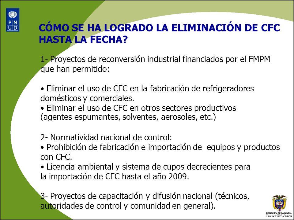 QUÉ SUCEDE CON LOS CFC INSTALADOS EN LOS EQUIPOS DE REFRIGERACIÓN Y AIRE ACONDICIONADO.