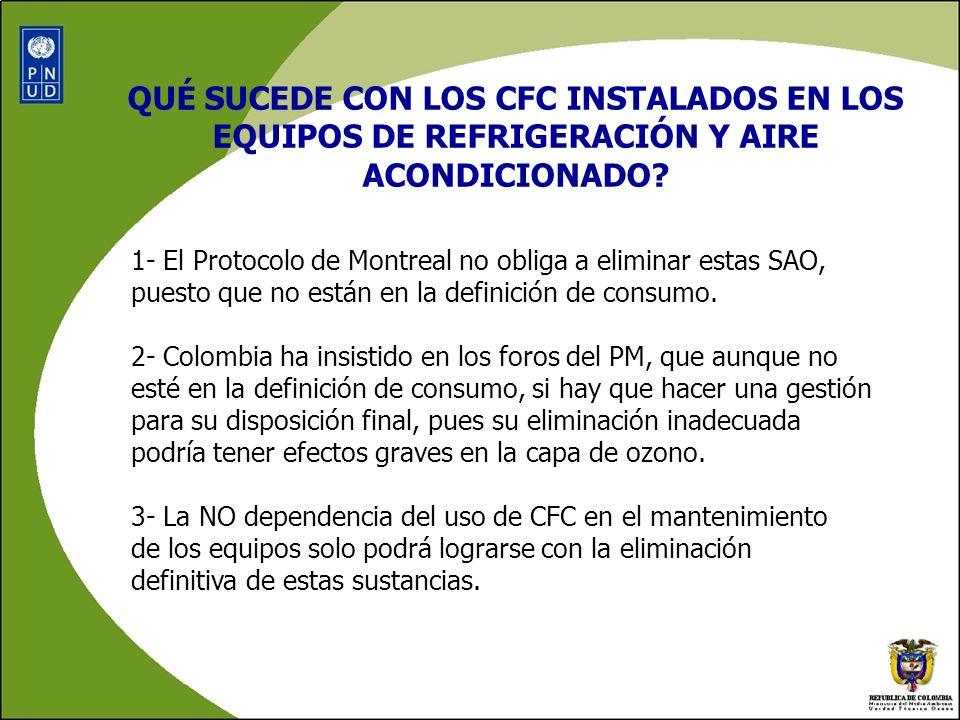 ALTERNATIVAS PARA EL MANEJO DE LA DEMANDA DE CFC A PARTIR DEL AÑO 2010 1- Utilización del CFC-12 reciclado nacional o importado.