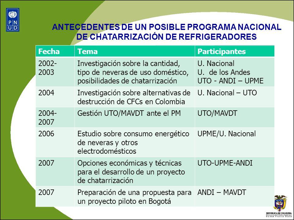CLASIFICACIÓN, PESAJE Y ALMACENAMIENTO TEMPORAL DE MATERIALES SEGREGADOS