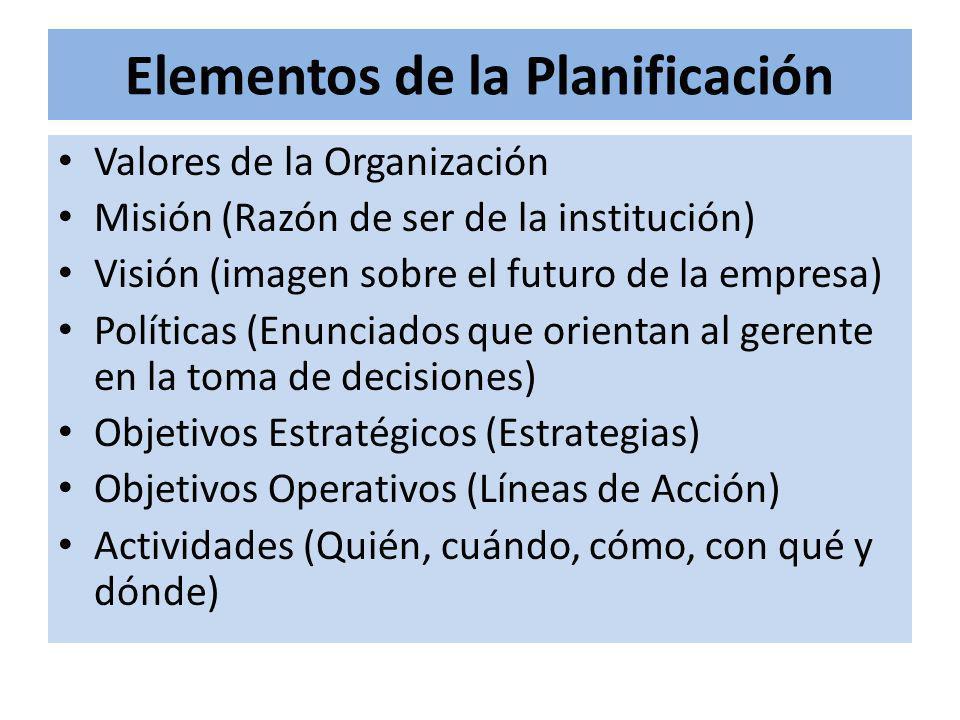 Elementos de la Planificación Valores de la Organización Misión (Razón de ser de la institución) Visión (imagen sobre el futuro de la empresa) Polític