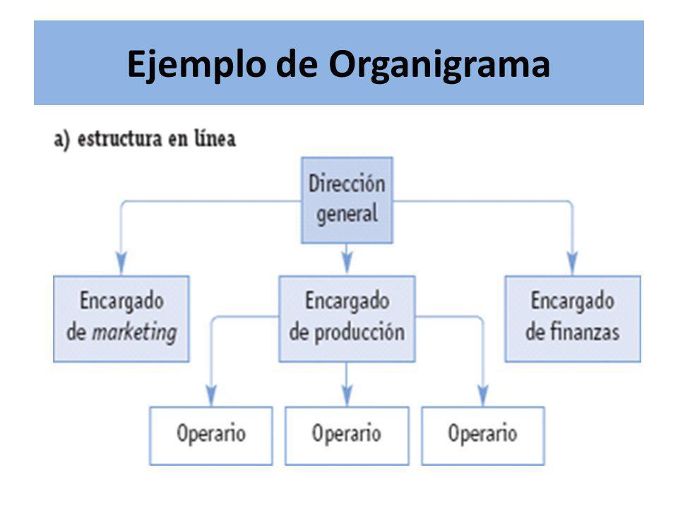 Ejemplo de Organigrama