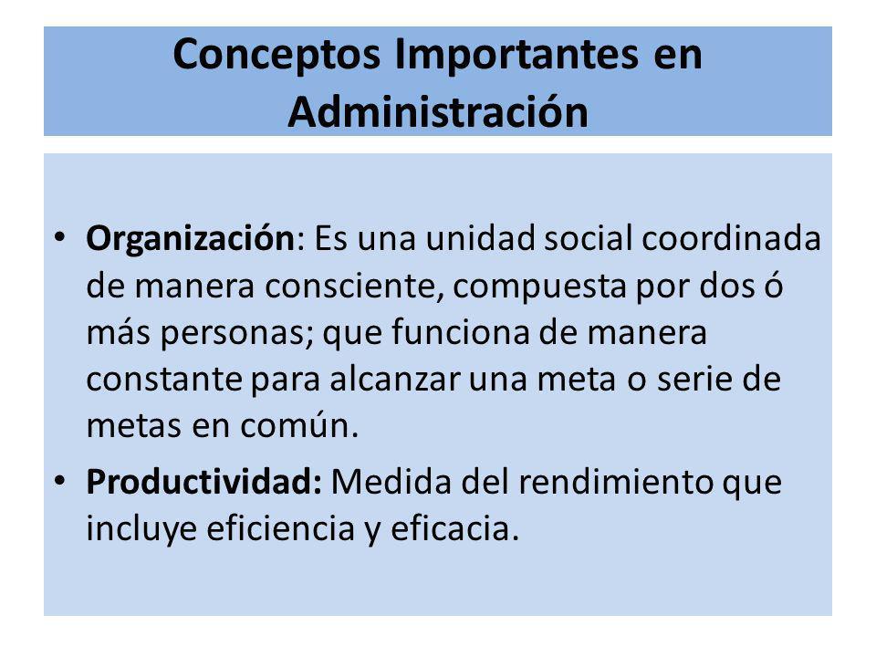 Conceptos Importantes en Administración Organización: Es una unidad social coordinada de manera consciente, compuesta por dos ó más personas; que funciona de manera constante para alcanzar una meta o serie de metas en común.