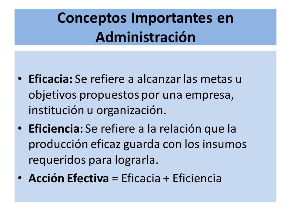 Conceptos Importantes en Administración Eficacia: Se refiere a alcanzar las metas u objetivos propuestos por una empresa, institución u organización.