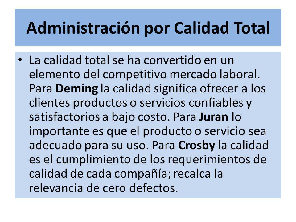 Administración por Calidad Total La calidad total se ha convertido en un elemento del competitivo mercado laboral. Para Deming la calidad significa of