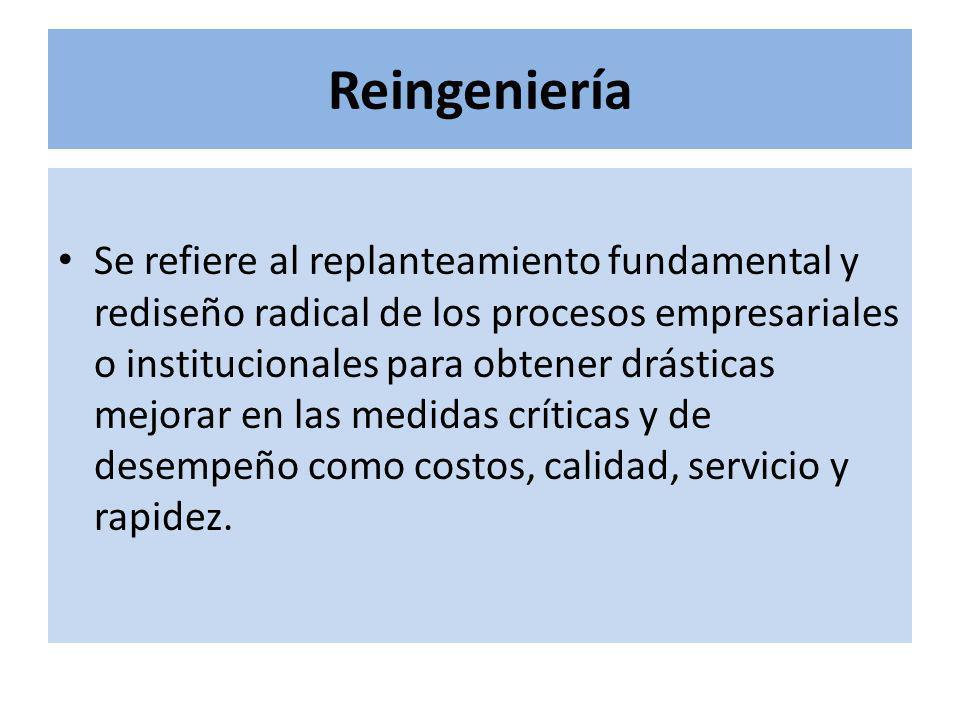 Reingeniería Se refiere al replanteamiento fundamental y rediseño radical de los procesos empresariales o institucionales para obtener drásticas mejorar en las medidas críticas y de desempeño como costos, calidad, servicio y rapidez.
