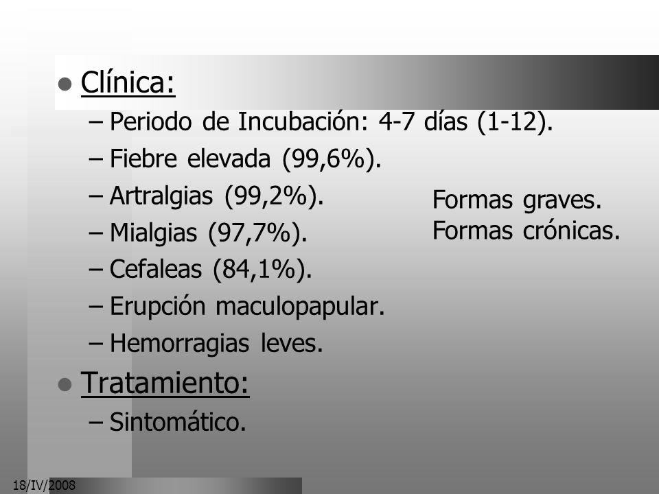 18/IV/2008 Clínica: –Periodo de Incubación: 4-7 días (1-12). –Fiebre elevada (99,6%). –Artralgias (99,2%). –Mialgias (97,7%). –Cefaleas (84,1%). –Erup