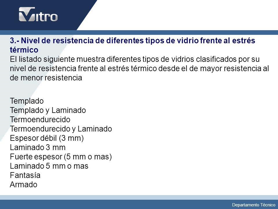 Departamento Técnico 3.- Nivel de resistencia de diferentes tipos de vidrio frente al estrés térmico El listado siguiente muestra diferentes tipos de