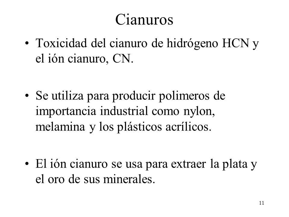 11 Cianuros Toxicidad del cianuro de hidrógeno HCN y el ión cianuro, CN. Se utiliza para producir polimeros de importancia industrial como nylon, mela