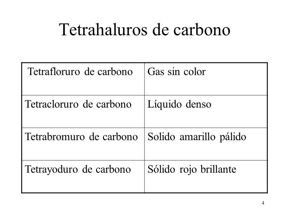 4 Tetrafloruro de carbonoGas sin color Tetracloruro de carbonoLíquido denso Tetrabromuro de carbonoSolido amarillo pálido Tetrayoduro de carbonoSólido