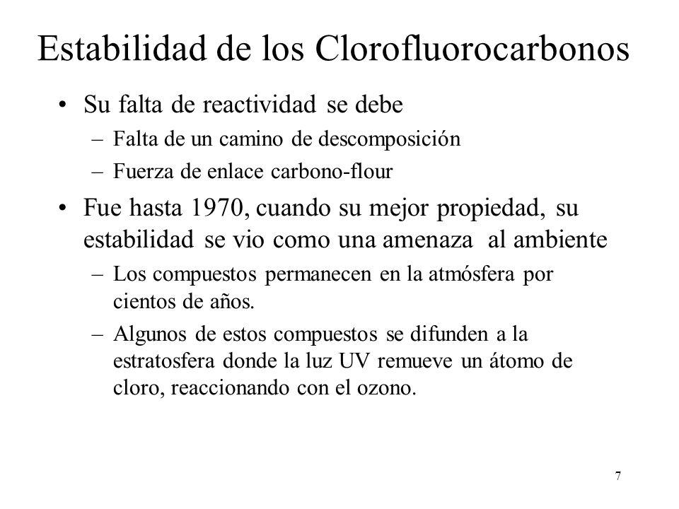 7 Estabilidad de los Clorofluorocarbonos Su falta de reactividad se debe –Falta de un camino de descomposición –Fuerza de enlace carbono-flour Fue has