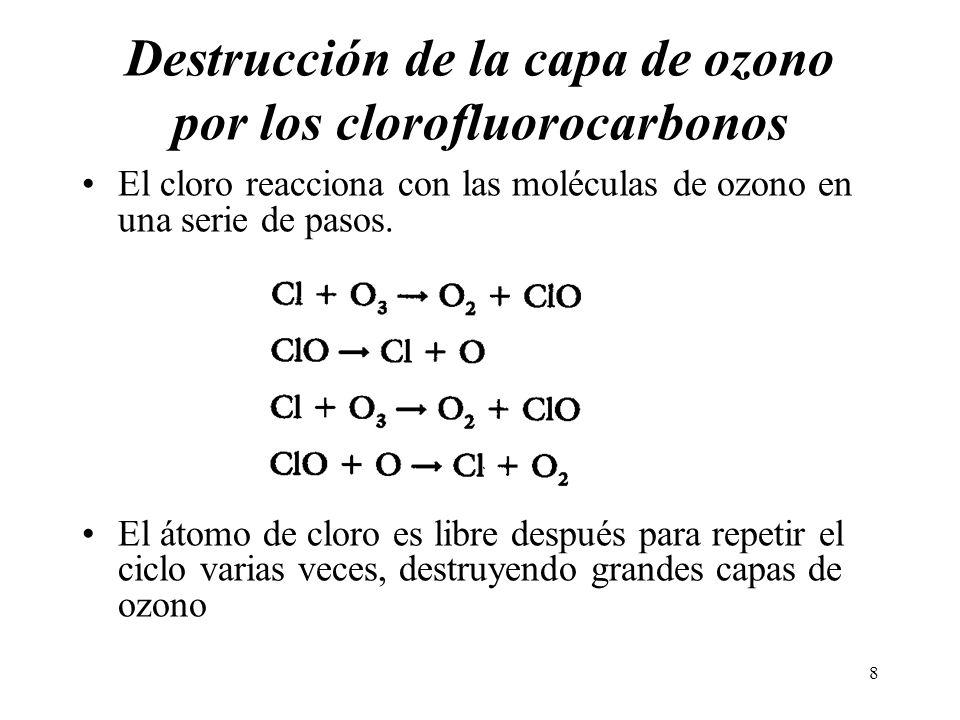 8 Destrucción de la capa de ozono por los clorofluorocarbonos El cloro reacciona con las moléculas de ozono en una serie de pasos. El átomo de cloro e