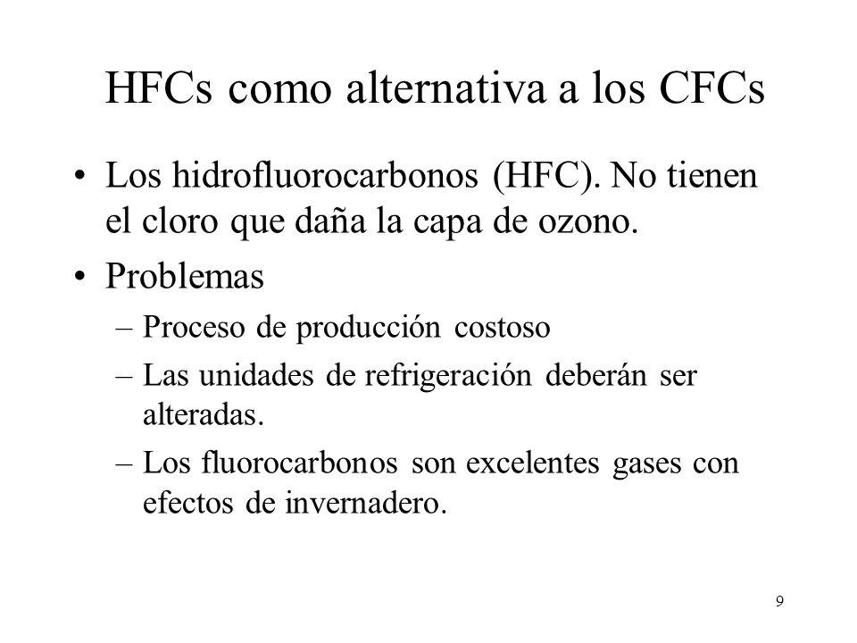 9 HFCs como alternativa a los CFCs Los hidrofluorocarbonos (HFC). No tienen el cloro que daña la capa de ozono. Problemas –Proceso de producción costo