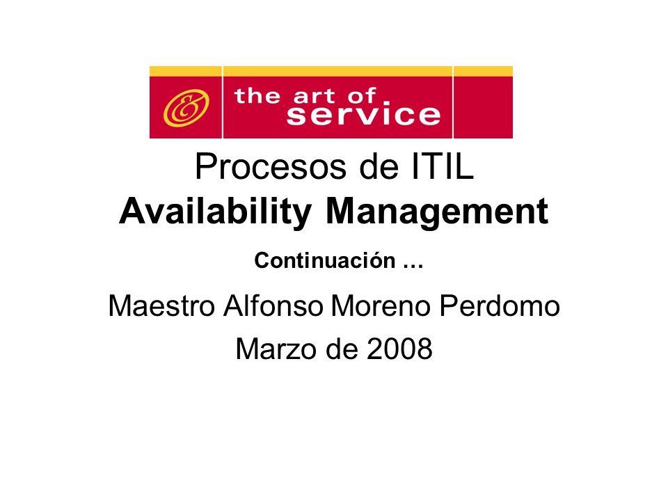 Procesos de ITIL Availability Management Continuación … Maestro Alfonso Moreno Perdomo Marzo de 2008