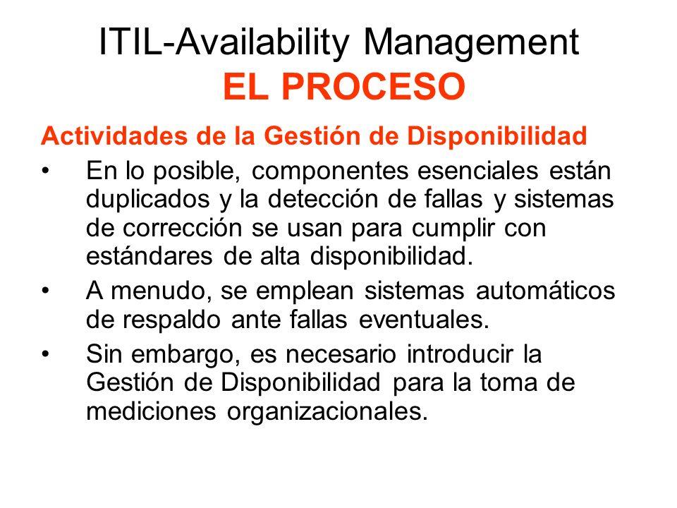 ITIL-Availability Management EL PROCESO Actividades de la Gestión de Disponibilidad La Gestión de Disponibilidad puede arrancar una vez que el negocio ha identificado claramente sus requerimientos de disponibilidad del servicio.