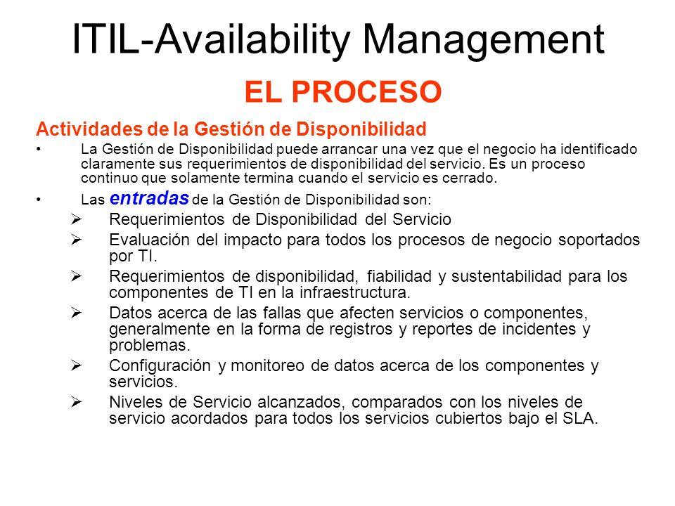 ITIL-Availability Management EL PROCESO Actividades de la Gestión de Disponibilidad Las salidas de la Gestión de Disponibilidad son: Criterios de diseño de la disponibilidad y recupración para servicios de TI nuevos y mejorados.