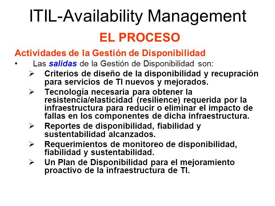 ITIL-Availability Management EL PROCESO Actividades de la Gestión de Disponibilidad Las salidas de la Gestión de Disponibilidad son: Criterios de dise