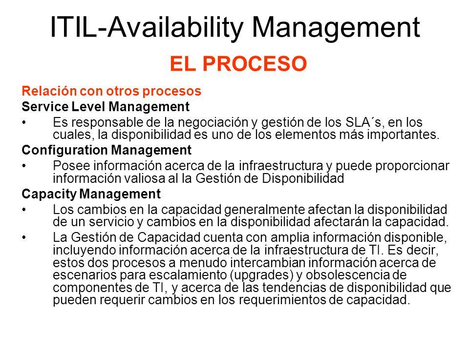 ITIL-Availability Management EL PROCESO Relación con otros procesos IT Service Continuity Management Availability Management NO es responsable de restaurar los procesos de negocio después de un desastre.
