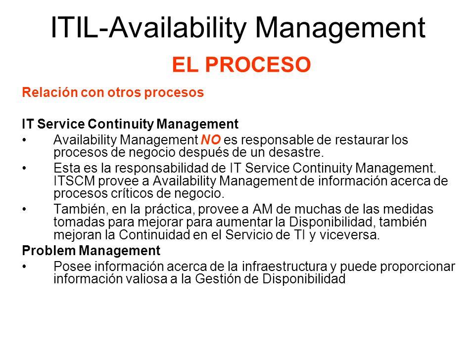 ITIL-Availability Management EL PROCESO Relación con otros procesos IT Service Continuity Management Availability Management NO es responsable de rest