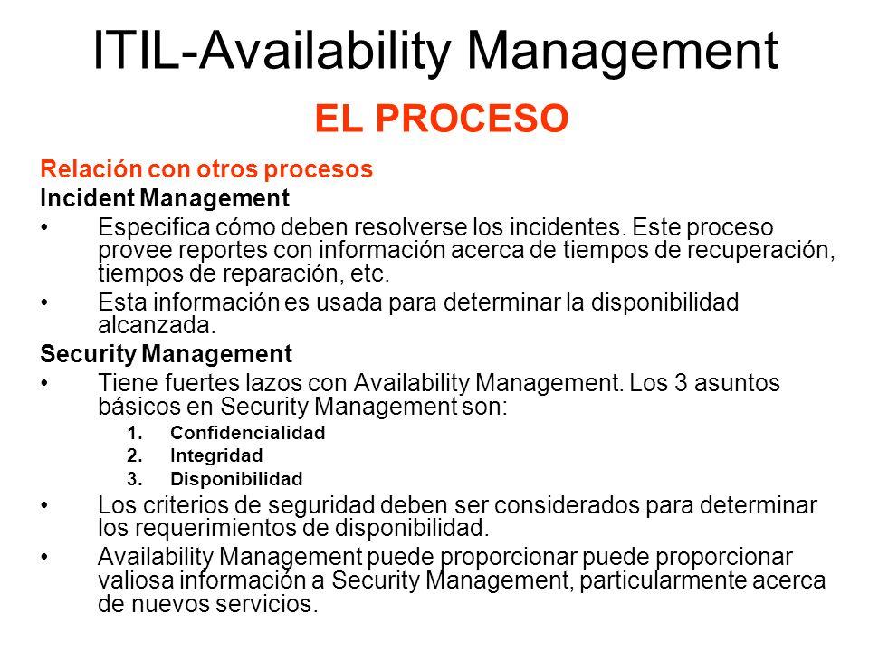 ITIL-Availability Management EL PROCESO Relación con otros procesos Incident Management Especifica cómo deben resolverse los incidentes. Este proceso