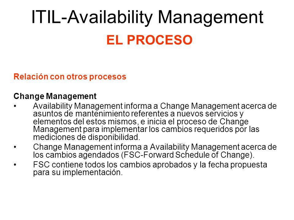 ITIL-Availability Management ACTIVIDADES Determinación de requerimientos de disponibilidad Esta actividad debe ser llevada a cabo antes de que se concluya el SLA y debe ser enfocada tanto a nuevos servicios como a la mejora de servicios existentes.