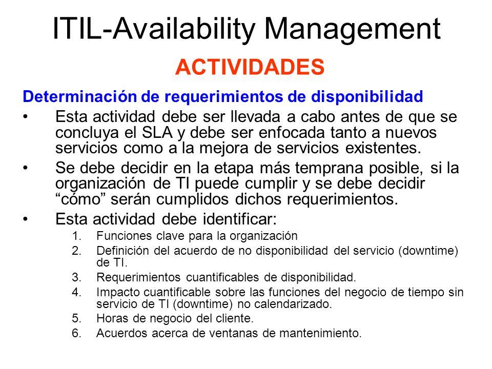 ITIL-Availability Management ACTIVIDADES Determinación de requerimientos de disponibilidad Es esencial esclarecer de forma temprana los requerimientos de disponibilidad para prevenir confusiones y diferencias de interpretación en etapas posteriores.