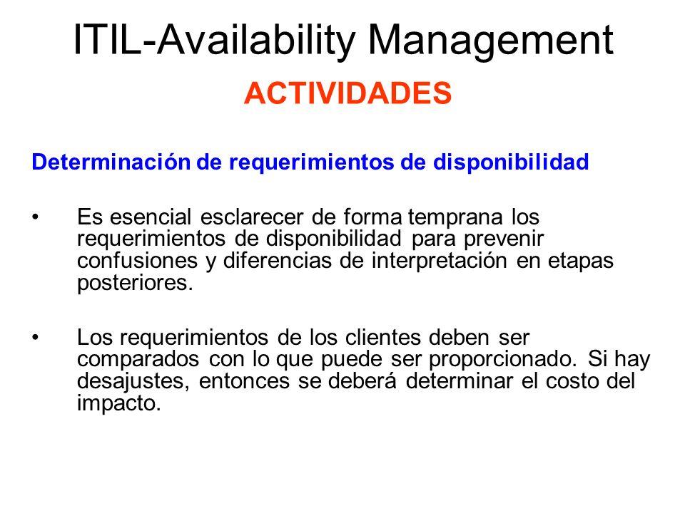 ITIL-Availability Management ACTIVIDADES Diseño de la Disponibilidad La vulnerabilidad que afecte los estándares de disponibilidad debe ser identificada tan pronto como sea posible.