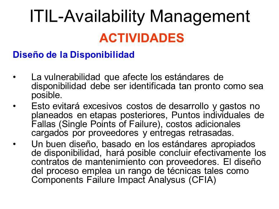 ITIL-Availability Management ACTIVIDADES Diseño de la Disponibilidad Components Failure Impact Analysis (CFIA) es una técnica desarrollada por IBM, la cual usa una matrix para identificar las áreas de riesgo en la provisión de servicios de TI, mediante el encadenamiento de fllas de componentes individuales a su impacto en el nivel total de servicio provisto.