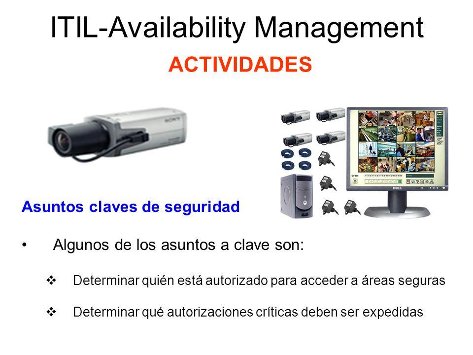 ITIL-Availability Management ACTIVIDADES Asuntos claves de seguridad Algunos de los asuntos a clave son: Determinar quién está autorizado para acceder