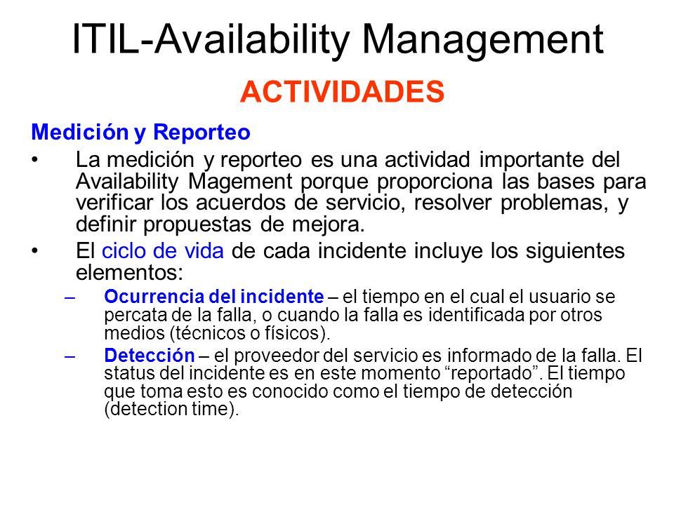 ITIL-Availability Management ACTIVIDADES Medición y Reporteo La medición y reporteo es una actividad importante del Availability Management porque proporciona las bases para verificar los acuerdos de servicio, resolver problemas, y definir propuestas de mejora.