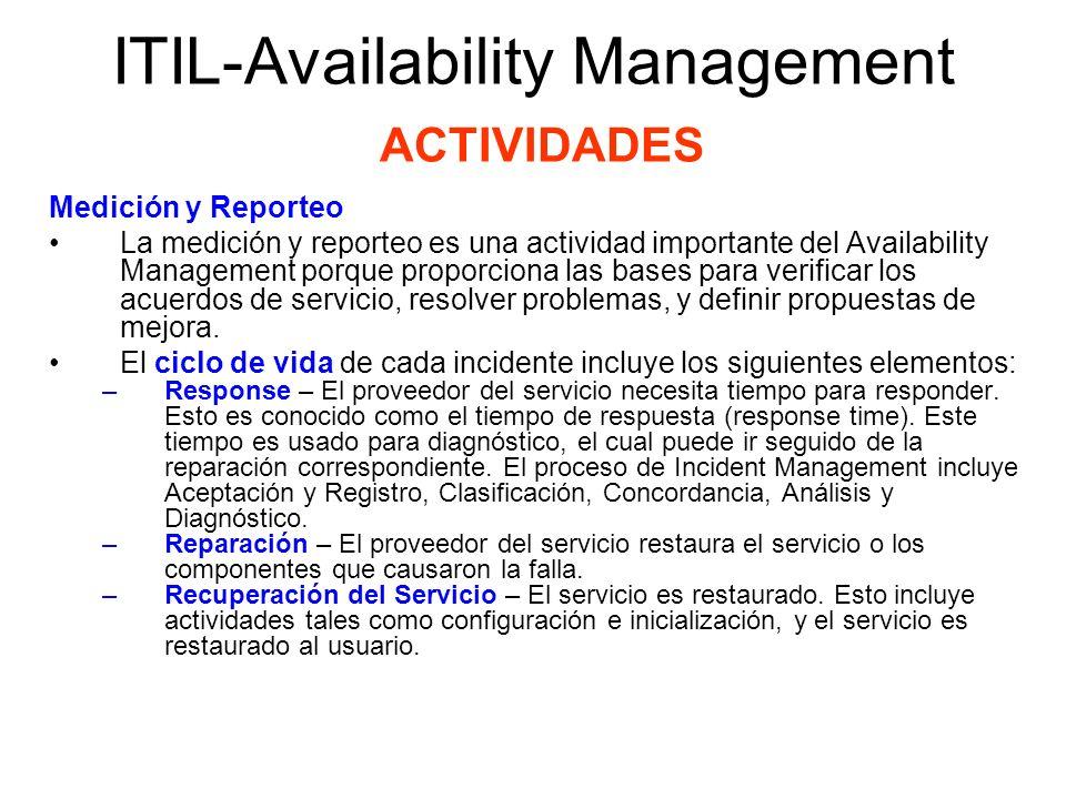 ITIL-Availability Management ACTIVIDADES Medición y Reporteo La medición y reporteo es una actividad importante del Availability Management porque pro