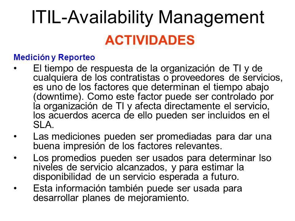 ITIL-Availability Management ACTIVIDADES Medición y Reporteo Las métricas más empleadas comúnmente son: –Mean Time to Repair (MTTR) –Mean Time Between Failures (MTBF) –Mean Time Between System Incidents (MTBSI)