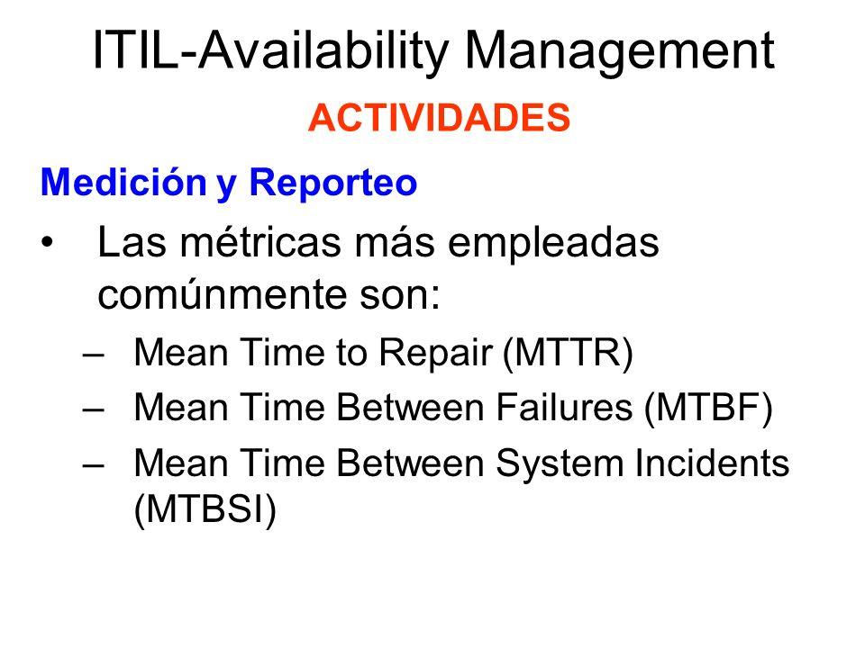 ITIL-Availability Management ACTIVIDADES Medición y Reporteo Los reportes de disponibilidad pueden incluir las siguientes métricas: –Tasa de disponiblilidad (o indisponibilidad) en términod ee MTTR, MTBF y MTBSI.